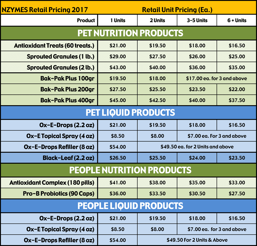 NZYMES-Pricing-Guide-2017c